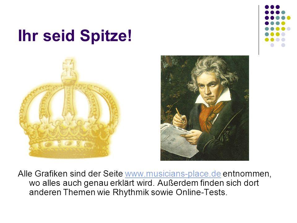 Ihr seid Spitze! Alle Grafiken sind der Seite www.musicians-place.de entnommen, wo alles auch genau erklärt wird. Außerdem finden sich dort anderen Th