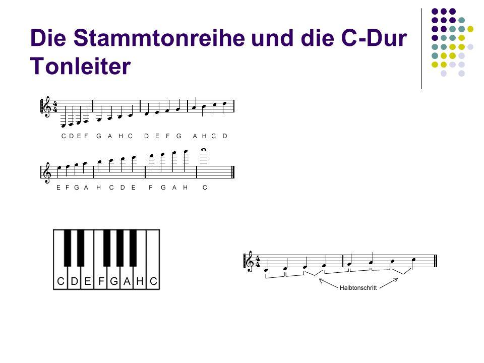 Die Stammtonreihe und die C-Dur Tonleiter