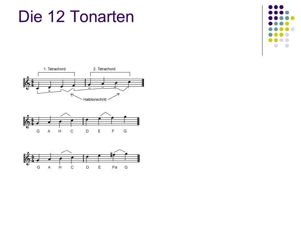 Die 12 Tonarten