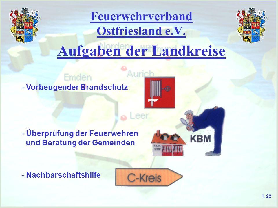 Feuerwehrverband Ostfriesland e.V. Aufgaben der Landkreise - Vorbeugender Brandschutz - Überprüfung der Feuerwehren und Beratung der Gemeinden - Nachb
