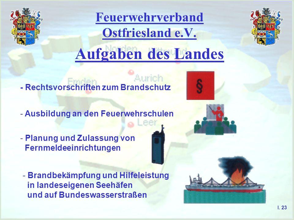 Feuerwehrverband Ostfriesland e.V. Aufgaben des Landes - Rechtsvorschriften zum Brandschutz - Ausbildung an den Feuerwehrschulen - Planung und Zulassu