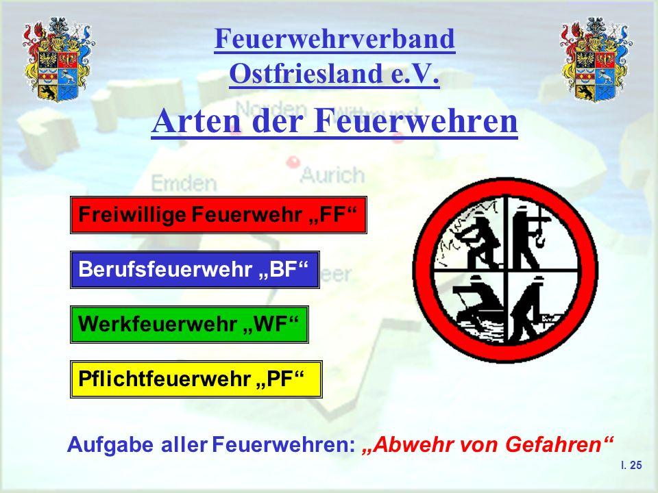 Feuerwehrverband Ostfriesland e.V. Arten der Feuerwehren Freiwillige Feuerwehr FF Berufsfeuerwehr BF Werkfeuerwehr WF Pflichtfeuerwehr PF Aufgabe alle