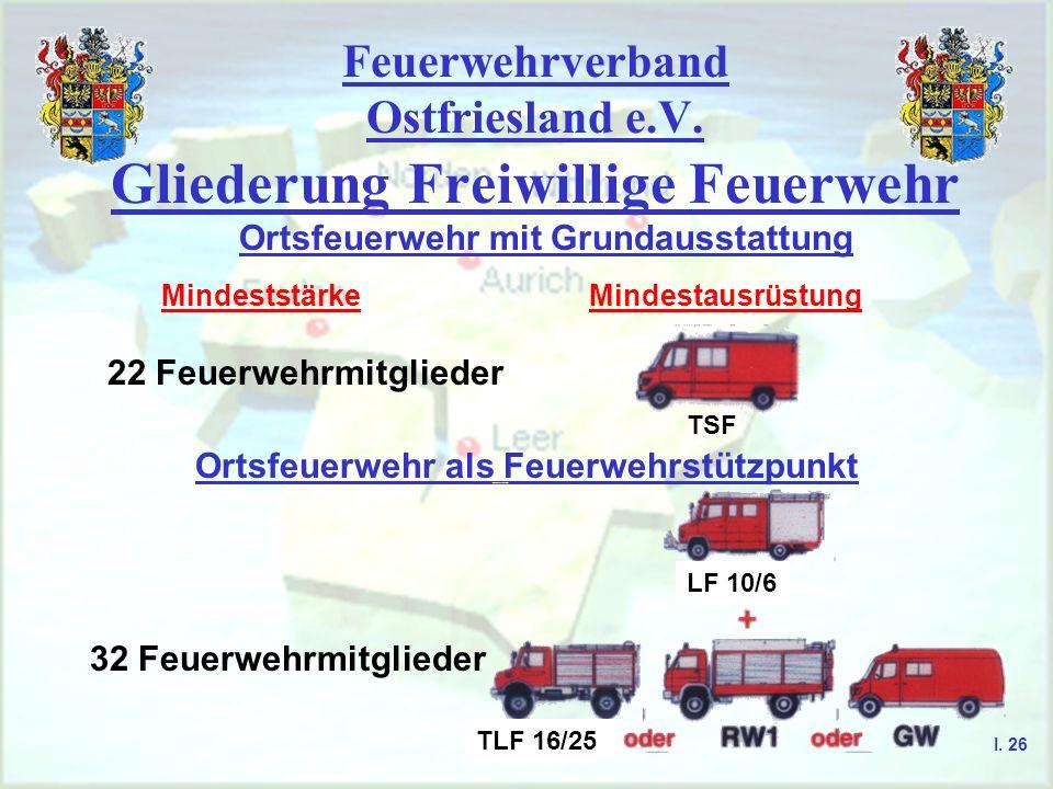 Feuerwehrverband Ostfriesland e.V. Gliederung Freiwillige Feuerwehr Ortsfeuerwehr mit Grundausstattung MindestausrüstungMindeststärke 22 Feuerwehrmitg