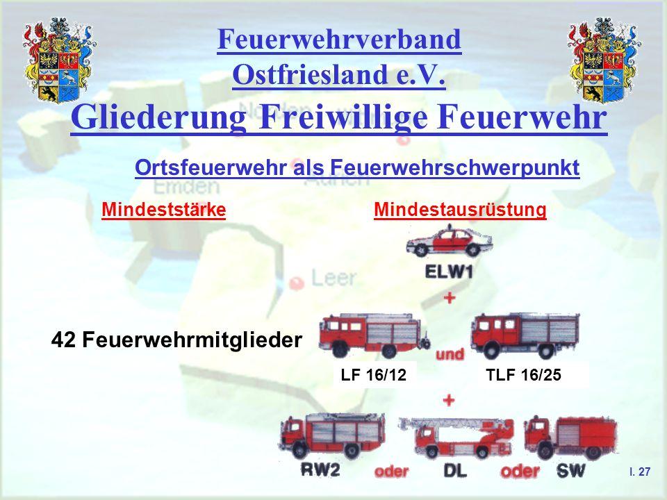 Feuerwehrverband Ostfriesland e.V. Gliederung Freiwillige Feuerwehr Ortsfeuerwehr als Feuerwehrschwerpunkt MindestausrüstungMindeststärke 42 Feuerwehr