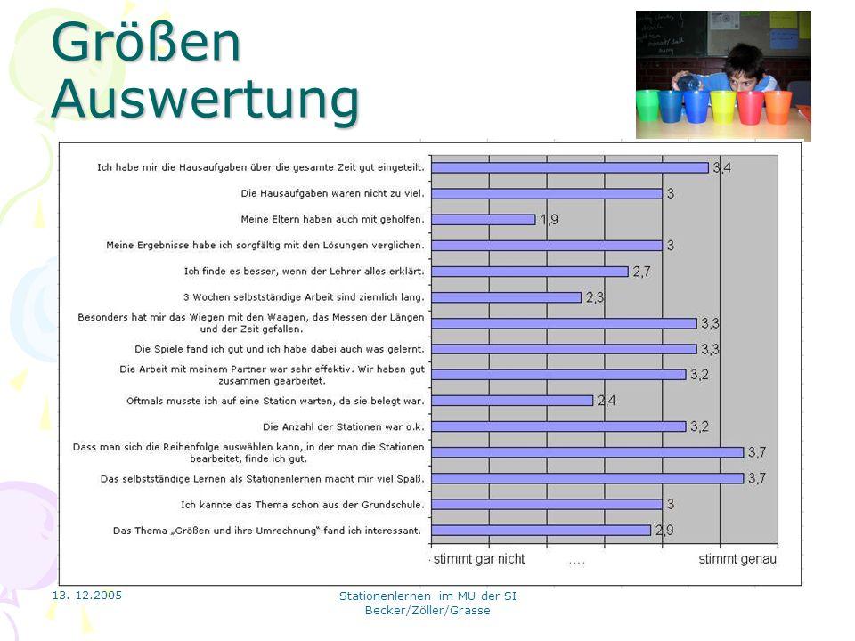 13. 12.2005 Stationenlernen im MU der SI Becker/Zöller/Grasse Größen Auswertung