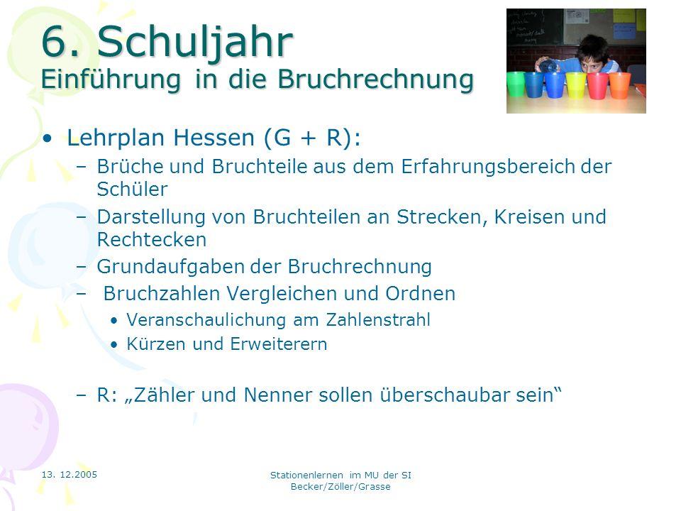 13. 12.2005 Stationenlernen im MU der SI Becker/Zöller/Grasse 6. Schuljahr Einführung in die Bruchrechnung Lehrplan Hessen (G + R): –Brüche und Brucht