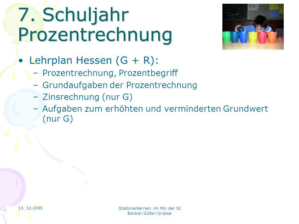 13. 12.2005 Stationenlernen im MU der SI Becker/Zöller/Grasse 7. Schuljahr Prozentrechnung Lehrplan Hessen (G + R): –Prozentrechnung, Prozentbegriff –