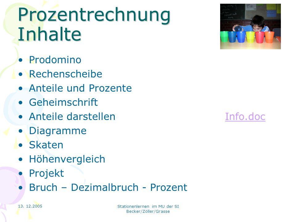 13. 12.2005 Stationenlernen im MU der SI Becker/Zöller/Grasse Prozentrechnung Inhalte Prodomino Rechenscheibe Anteile und Prozente Geheimschrift Antei