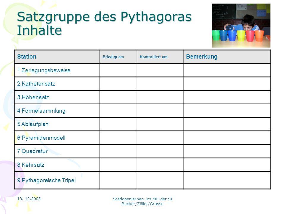 13. 12.2005 Stationenlernen im MU der SI Becker/Zöller/Grasse Satzgruppe des Pythagoras Inhalte Station Erledigt amKontrolliert am Bemerkung 1 Zerlegu