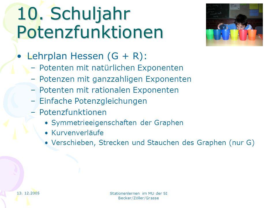13. 12.2005 Stationenlernen im MU der SI Becker/Zöller/Grasse 10. Schuljahr Potenzfunktionen Lehrplan Hessen (G + R): –Potenten mit natürlichen Expone