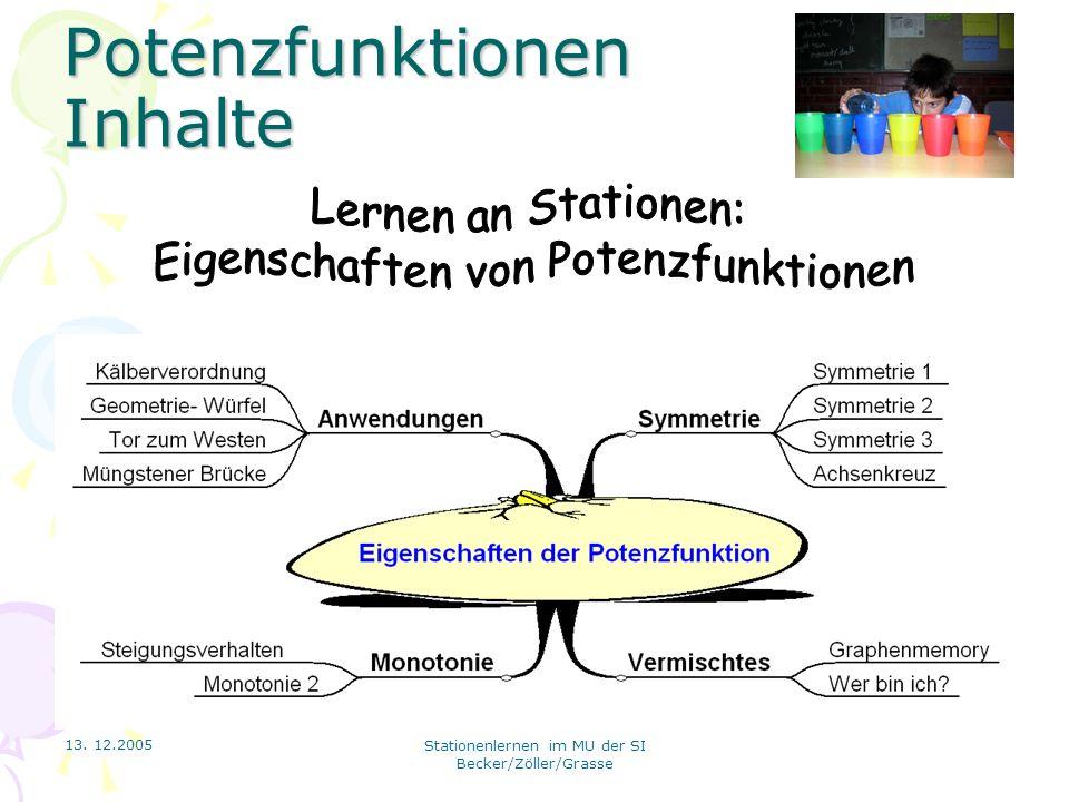13. 12.2005 Stationenlernen im MU der SI Becker/Zöller/Grasse Potenzfunktionen Inhalte