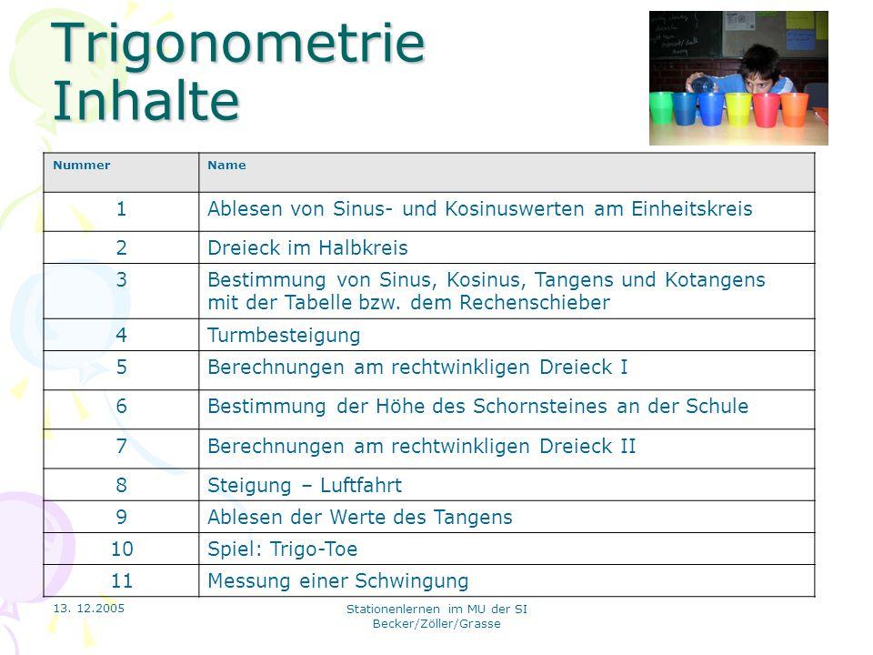 13. 12.2005 Stationenlernen im MU der SI Becker/Zöller/Grasse Trigonometrie Inhalte NummerName 1Ablesen von Sinus- und Kosinuswerten am Einheitskreis