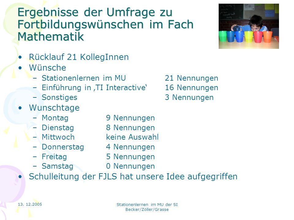 13. 12.2005 Stationenlernen im MU der SI Becker/Zöller/Grasse Ergebnisse der Umfrage zu Fortbildungswünschen im Fach Mathematik Rücklauf 21 KollegInne