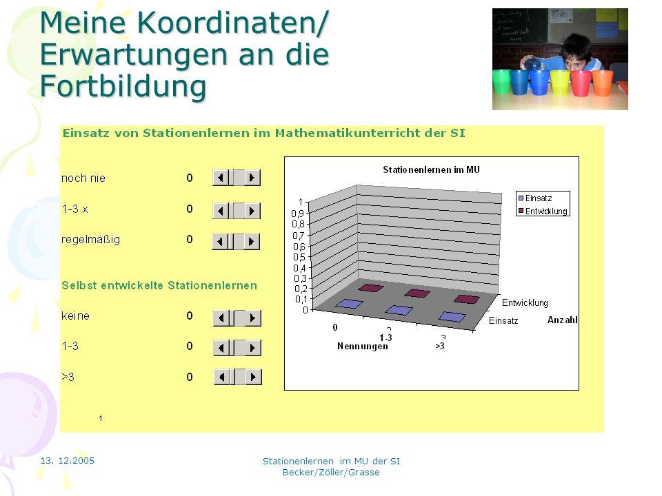 13. 12.2005 Stationenlernen im MU der SI Becker/Zöller/Grasse Meine Koordinaten/ Erwartungen an die Fortbildung