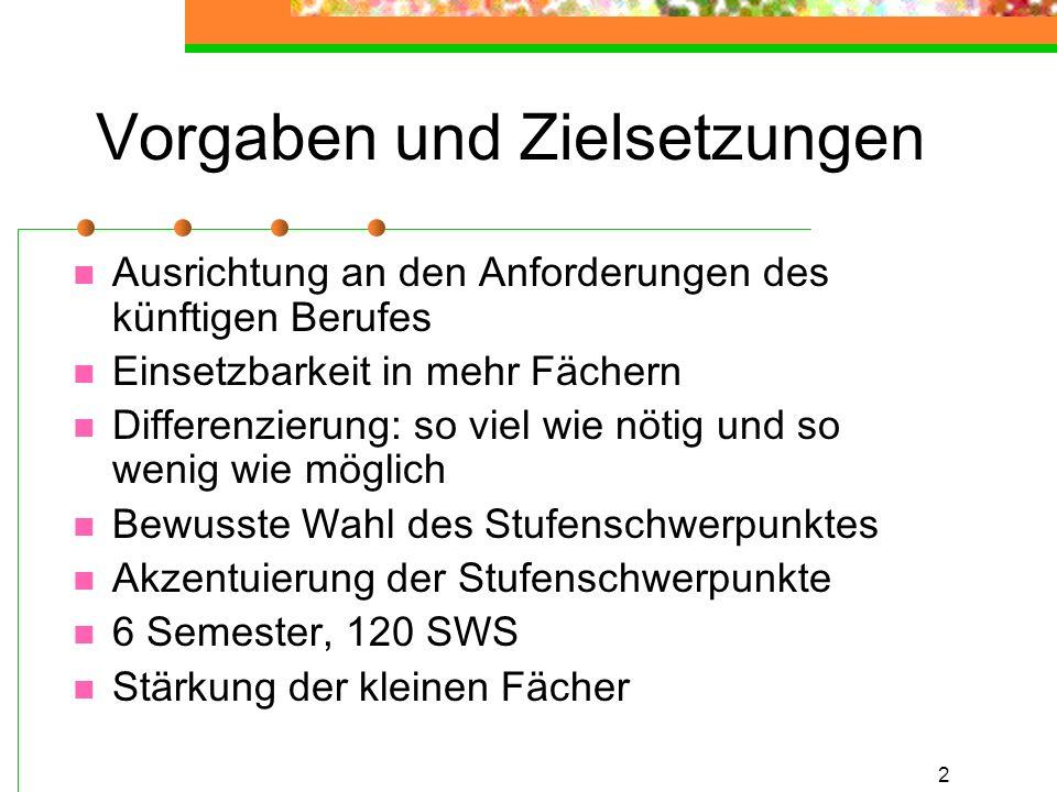 3 Neuerungen Gliederung des Studiums in Fundamentum und Hauptstudium D und M verpflichtend für jeden Studierenden im 1.