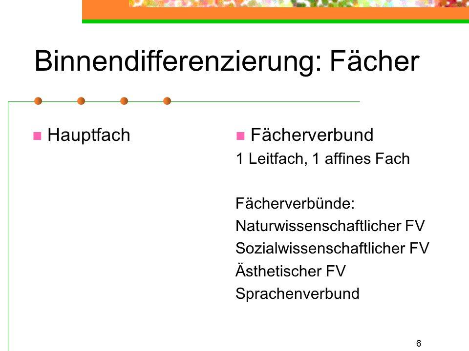 6 Binnendifferenzierung: Fächer Hauptfach Fächerverbund 1 Leitfach, 1 affines Fach Fächerverbünde: Naturwissenschaftlicher FV Sozialwissenschaftlicher