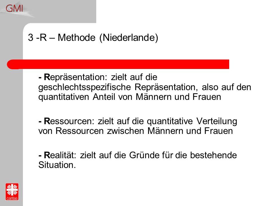 3 -R – Methode (Niederlande) - Repräsentation: zielt auf die geschlechtsspezifische Repräsentation, also auf den quantitativen Anteil von Männern und