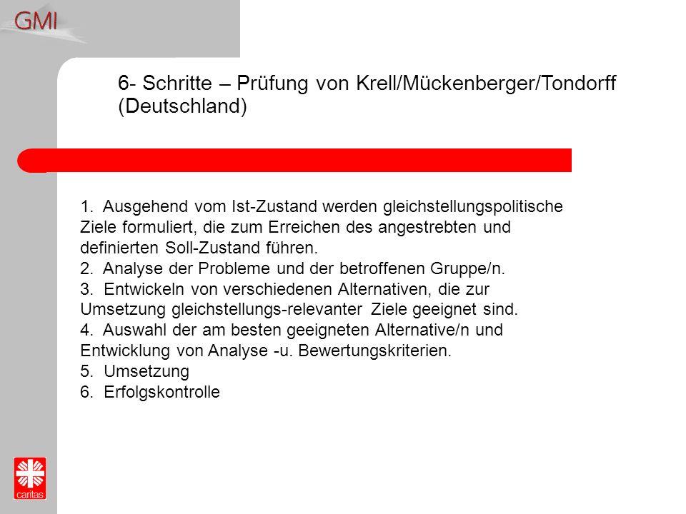 6- Schritte – Prüfung von Krell/Mückenberger/Tondorff (Deutschland) 1. Ausgehend vom Ist-Zustand werden gleichstellungspolitische Ziele formuliert, di