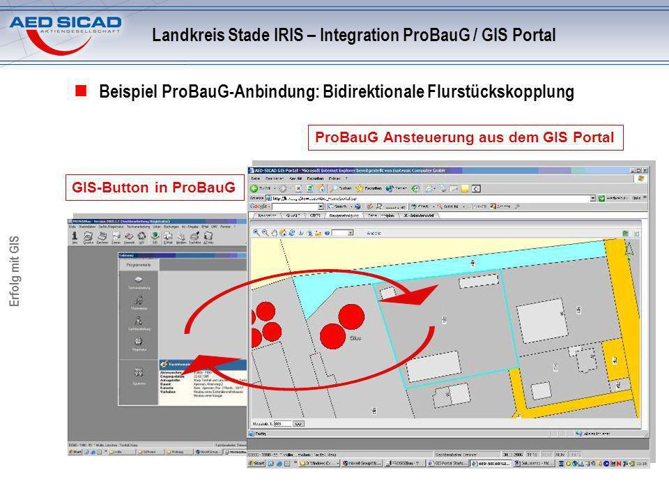 Erfolg mit GIS Landkreis Stade IRIS – Integration ProBauG / GIS Portal Beispiel ProBauG-Anbindung: Bidirektionale Flurstückskopplung ProBauG Ansteuerung aus dem GIS Portal GIS-Button in ProBauG