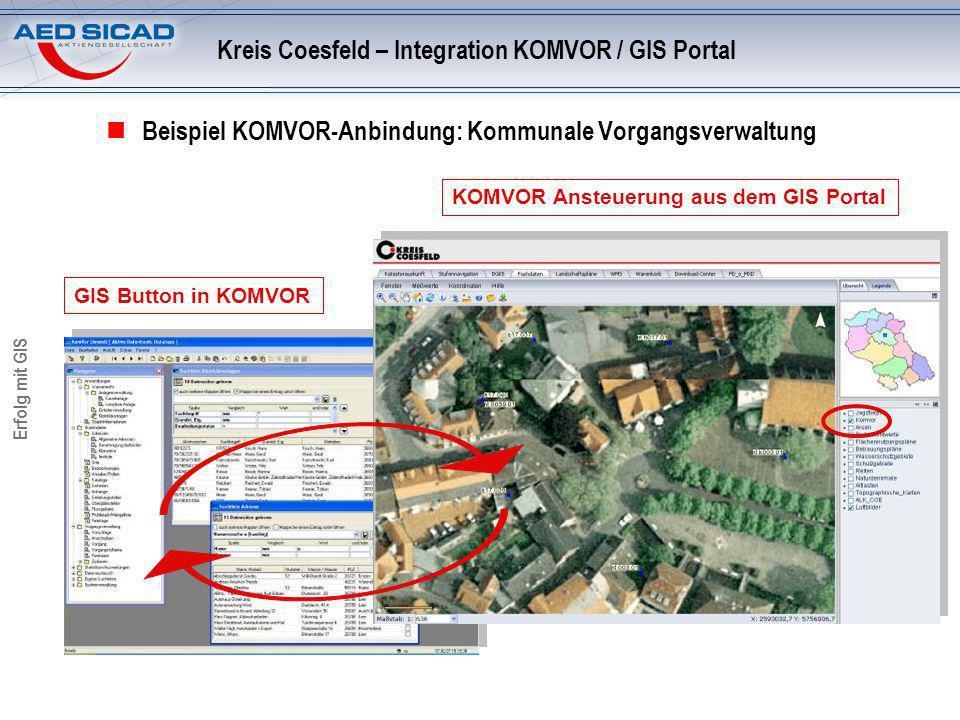 Erfolg mit GIS Beispiel KOMVOR-Anbindung: Kommunale Vorgangsverwaltung GIS Button in KOMVOR KOMVOR Ansteuerung aus dem GIS Portal Kreis Coesfeld – Integration KOMVOR / GIS Portal