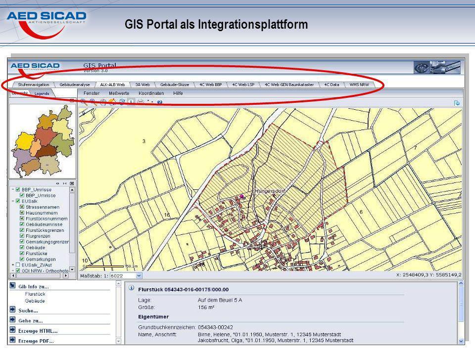 Erfolg mit GIS GIS Portal als Integrationsplattform