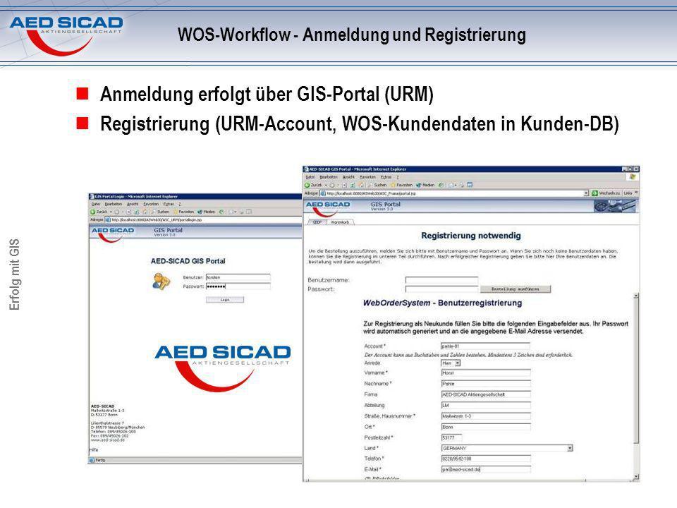 Erfolg mit GIS WOS-Workflow - Anmeldung und Registrierung Anmeldung erfolgt über GIS-Portal (URM) Registrierung (URM-Account, WOS-Kundendaten in Kunden-DB)
