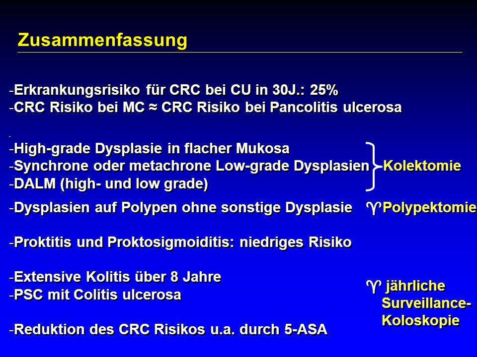 -Erkrankungsrisiko für CRC bei CU in 30J.: 25% -CRC Risiko bei MC CRC Risiko bei Pancolitis ulcerosa - -High-grade Dysplasie in flacher Mukosa -Synchr
