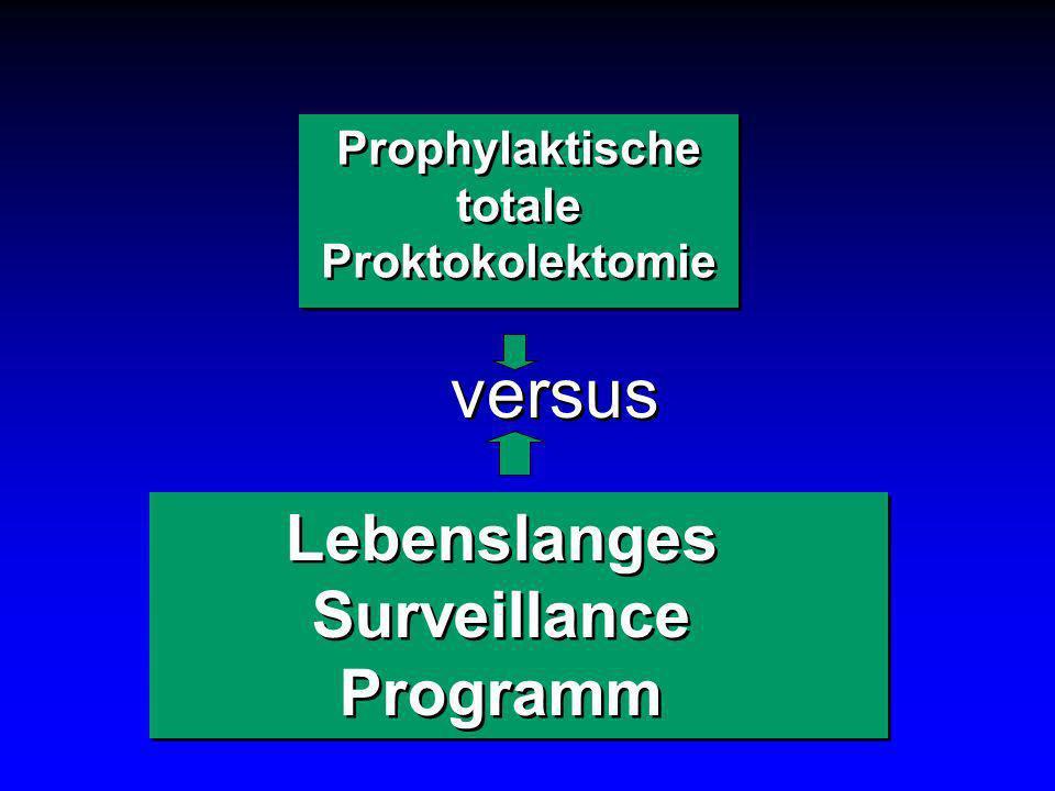 Surveillance Programm regelmäßiges medizinisches follow-up antiinflammatorische und chemopräventive Medikation periodische Koloskopie und Biopsien regelmäßiges medizinisches follow-up antiinflammatorische und chemopräventive Medikation periodische Koloskopie und Biopsien