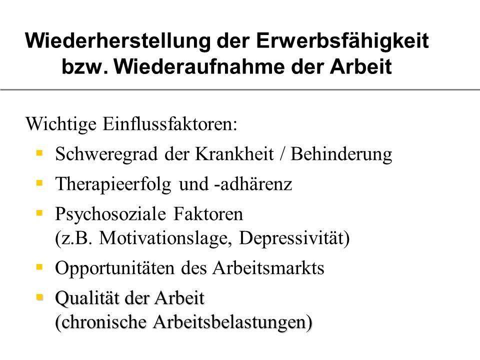 Wiederherstellung der Erwerbsfähigkeit bzw. Wiederaufnahme der Arbeit Wichtige Einflussfaktoren: Schweregrad der Krankheit / Behinderung Therapieerfol