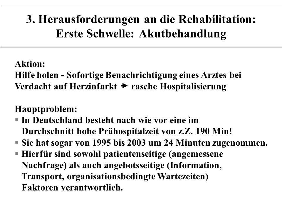 3. Herausforderungen an die Rehabilitation: Erste Schwelle: Akutbehandlung Aktion: Hilfe holen - Sofortige Benachrichtigung eines Arztes bei Verdacht
