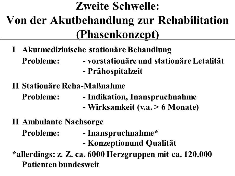 IAkutmedizinische stationäre Behandlung Probleme: - vorstationäre und stationäre Letalität - Prähospitalzeit IIStationäre Reha-Maßnahme Probleme:- Ind
