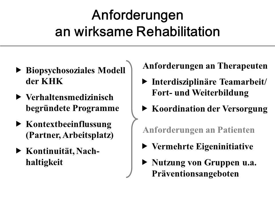 Biopsychosoziales Modell der KHK Verhaltensmedizinisch begründete Programme Kontextbeeinflussung (Partner, Arbeitsplatz) Kontinuität, Nach- haltigkeit