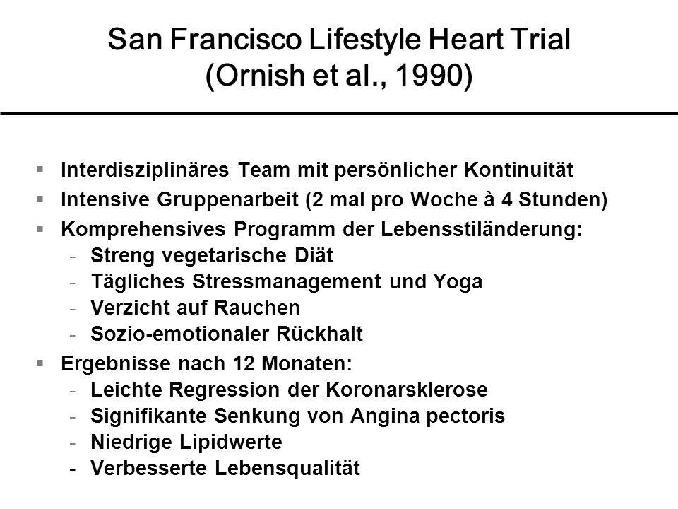 San Francisco Lifestyle Heart Trial (Ornish et al., 1990) Interdisziplinäres Team mit persönlicher Kontinuität Intensive Gruppenarbeit (2 mal pro Woch