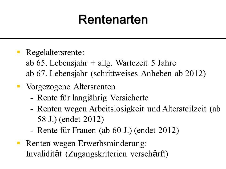 Rentenarten Regelaltersrente: ab 65. Lebensjahr + allg. Wartezeit 5 Jahre ab 67. Lebensjahr (schrittweises Anheben ab 2012) Vorgezogene Altersrenten -