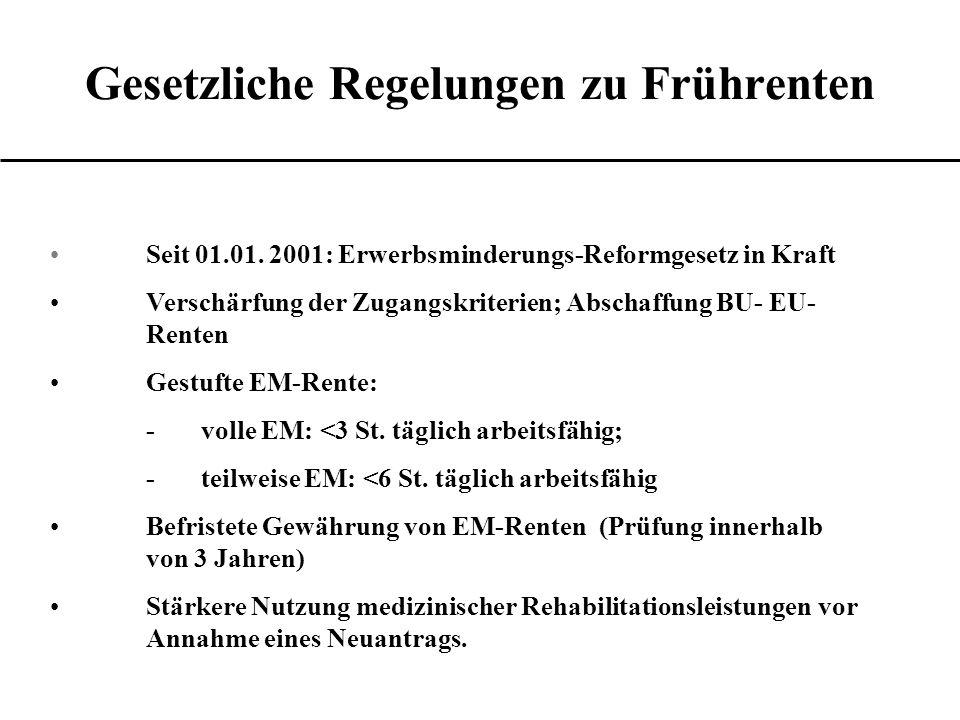 Gesetzliche Regelungen zu Frührenten Seit 01.01. 2001: Erwerbsminderungs-Reformgesetz in Kraft Verschärfung der Zugangskriterien; Abschaffung BU- EU-