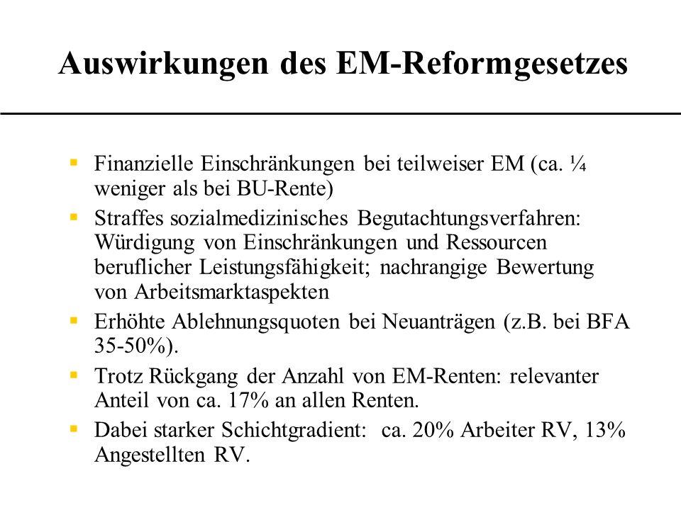 Auswirkungen des EM-Reformgesetzes Finanzielle Einschränkungen bei teilweiser EM (ca. ¼ weniger als bei BU-Rente) Straffes sozialmedizinisches Begutac