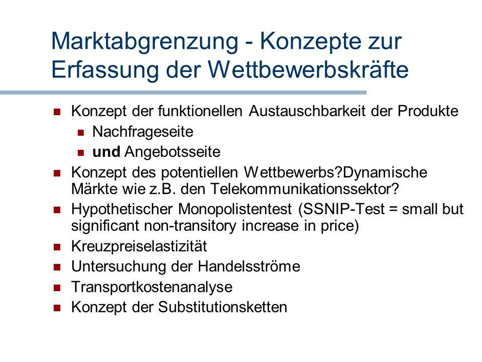 Marktabgrenzung - Konzepte zur Erfassung der Wettbewerbskräfte Konzept der funktionellen Austauschbarkeit der Produkte Nachfrageseite und Angebotsseit
