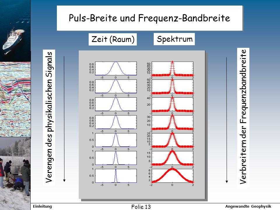 Angewandte GeophysikEinleitung Folie 13 Puls-Breite und Frequenz-Bandbreite Zeit (Raum) Spektrum Verengen des physikalischen Signals Verbreitern der F