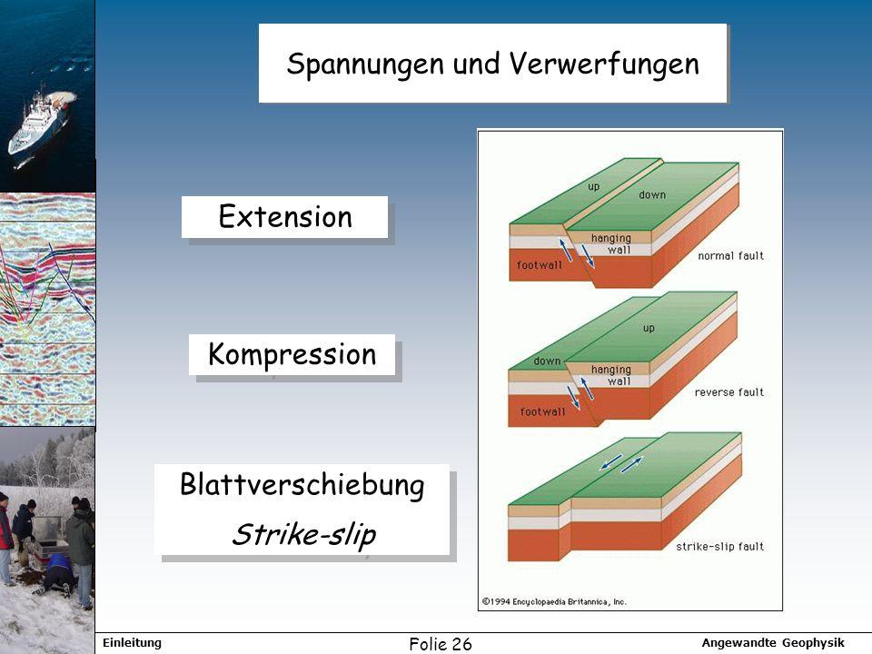 Angewandte GeophysikEinleitung Folie 26 Spannungen und Verwerfungen Extension Kompression Blattverschiebung Strike-slip Blattverschiebung Strike-slip