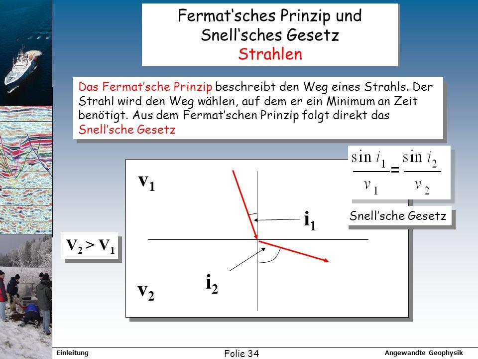 Angewandte GeophysikEinleitung Folie 34 Fermatsches Prinzip und Snellsches Gesetz Strahlen Das Fermatsche Prinzip beschreibt den Weg eines Strahls.