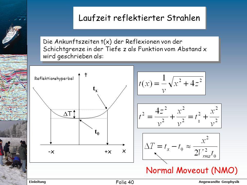 Angewandte GeophysikEinleitung Folie 40 Laufzeit reflektierter Strahlen Die Ankunftszeiten t(x) der Reflexionen von der Schichtgrenze in der Tiefe z als Funktion vom Abstand x wird geschrieben als: x t +x-x T Normal Moveout (NMO) Reflektionshyperbel t0t0 txtx