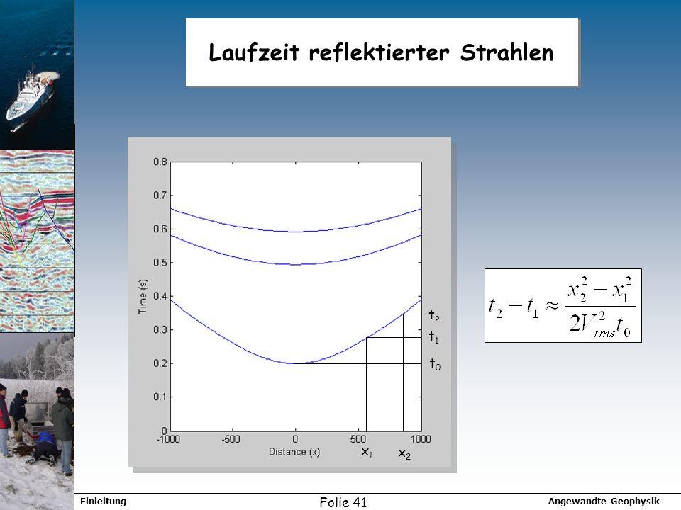 Angewandte GeophysikEinleitung Folie 41 Laufzeit reflektierter Strahlen t0t0 t1t1 t2t2 x1x1 x2x2