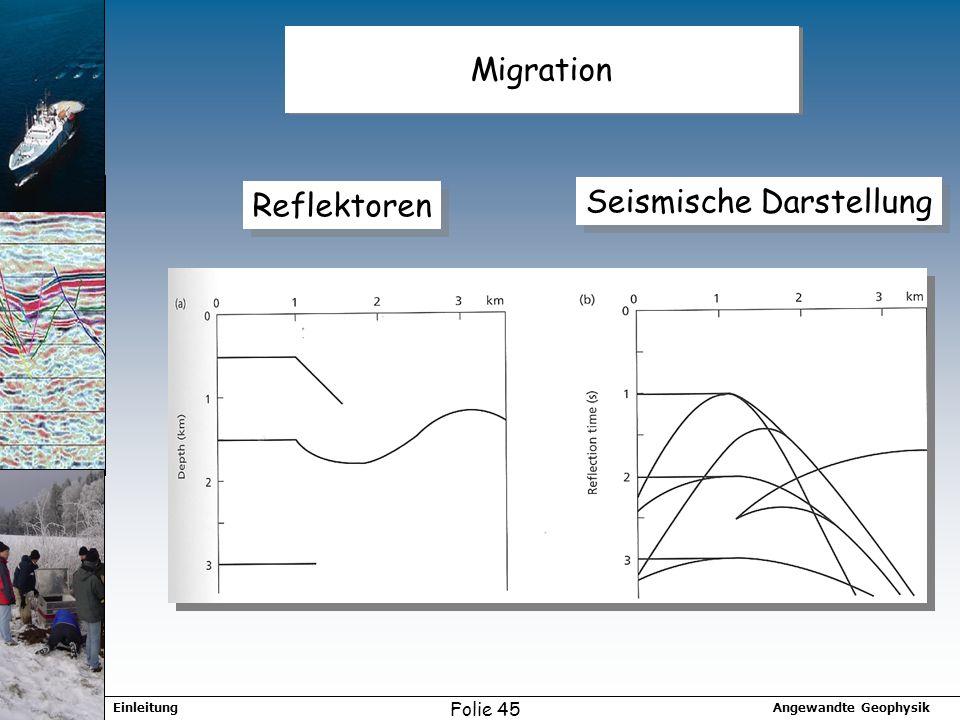Angewandte GeophysikEinleitung Folie 45 Migration Reflektoren Seismische Darstellung