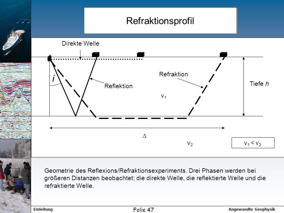 Angewandte GeophysikEinleitung Folie 47 Refraktionsprofil Geometrie des Reflexions/Refraktionsexperiments. Drei Phasen werden bei größeren Distanzen b