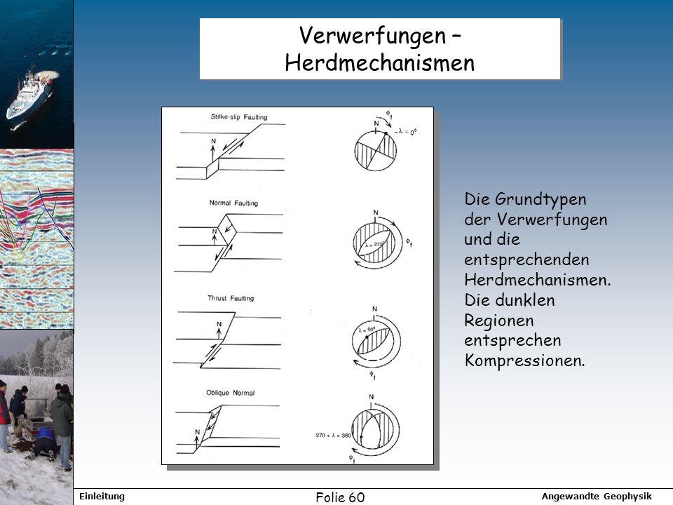 Angewandte GeophysikEinleitung Folie 60 Verwerfungen – Herdmechanismen Die Grundtypen der Verwerfungen und die entsprechenden Herdmechanismen. Die dun