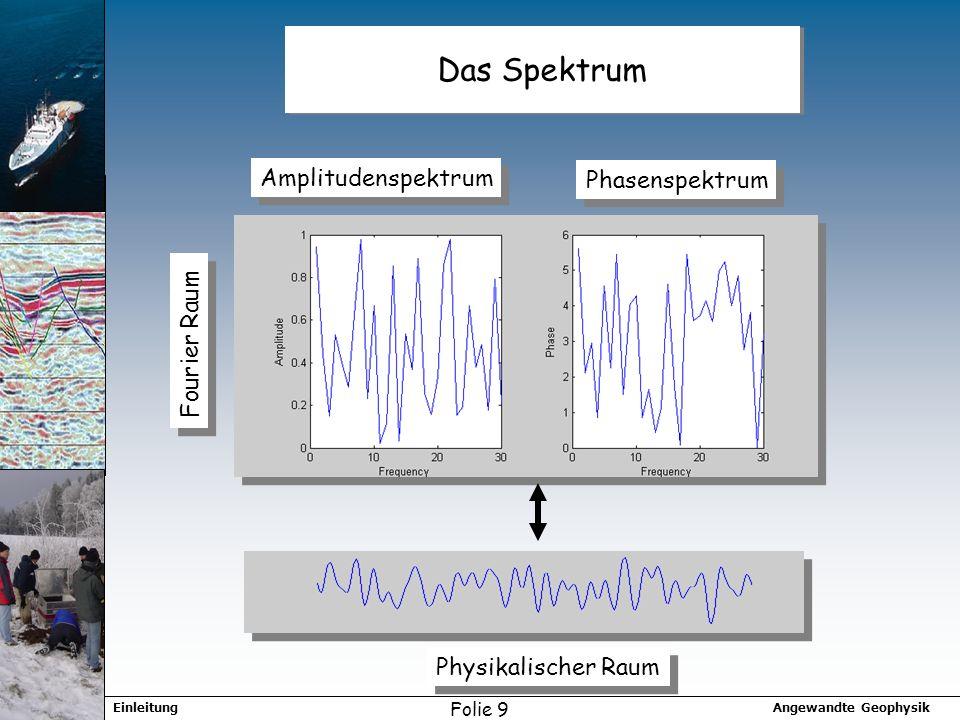 Angewandte GeophysikEinleitung Folie 9 Das Spektrum Amplitudenspektrum Phasenspektrum Fourier Raum Physikalischer Raum