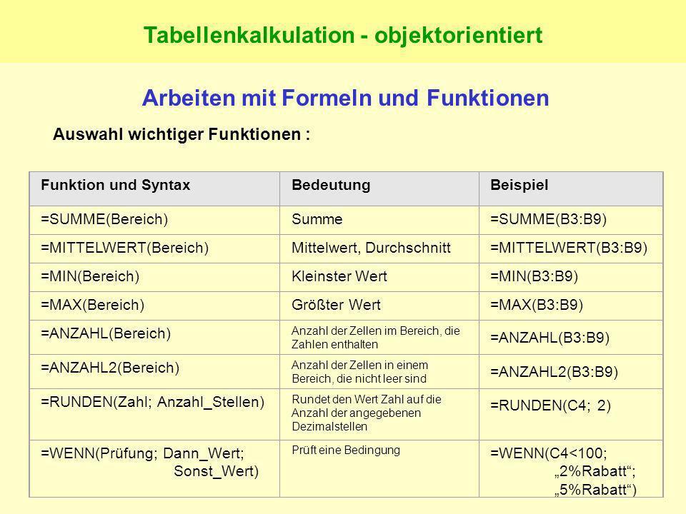 Tabellenkalkulation - objektorientiert Arbeiten mit Formeln und Funktionen GleichheitszeichenJede Formel beginnt mit dem Gleichheitszeichen = Ergebnis