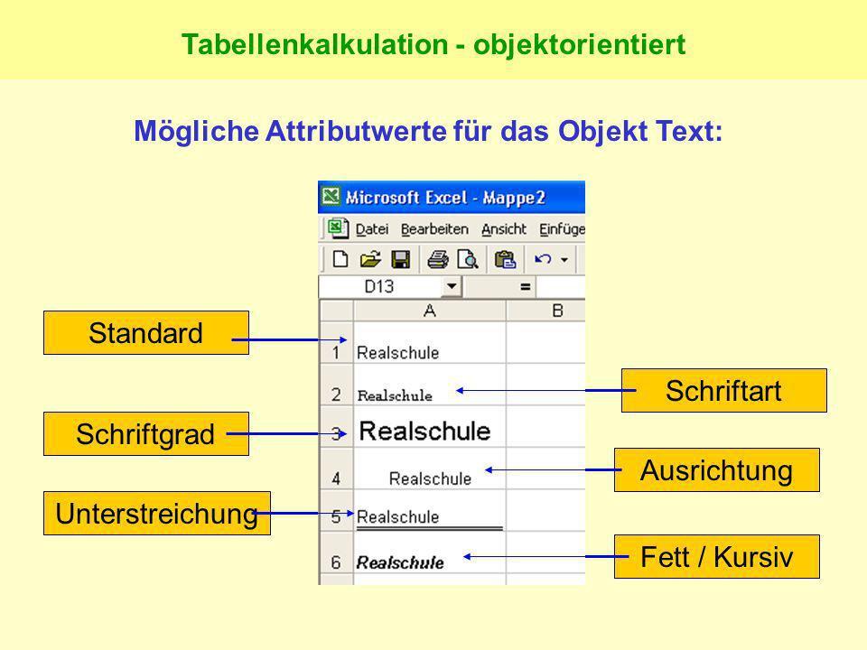 Tabellenkalkulation - objektorientiert Mögliche Attributwerte für das Objekt Text: UnterstreichungStandardSchriftgradFett / KursivSchriftartAusrichtung
