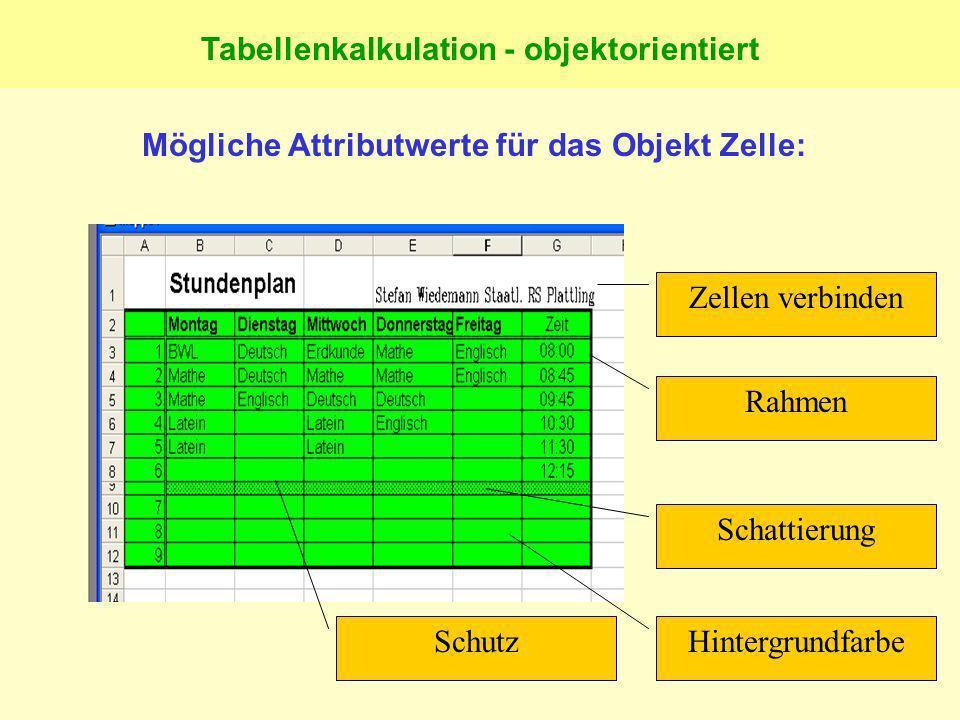 Tabellenkalkulation - objektorientiert Mögliche Attributwerte für das Objekt Zelle: Hintergrundfarbe Schattierung Rahmen Schutz Zellen verbinden