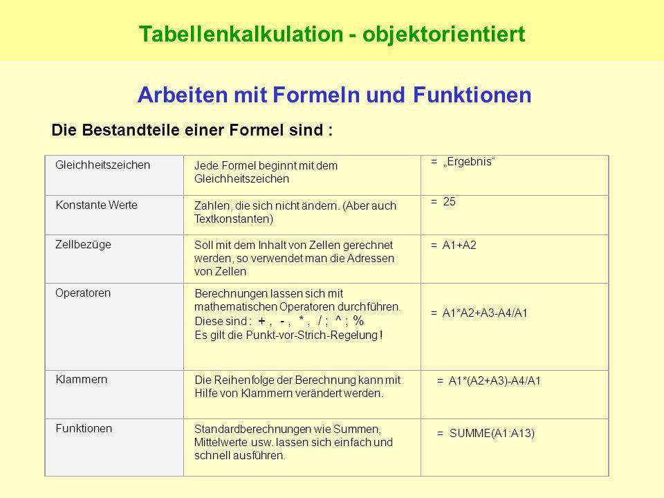 Tabellenkalkulation - objektorientiert Arbeiten mit Formeln und Funktionen GleichheitszeichenJede Formel beginnt mit dem Gleichheitszeichen = Ergebnis Konstante WerteZahlen, die sich nicht ändern.